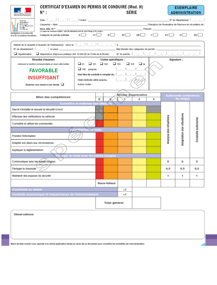 Test De Conduite >> L Examen